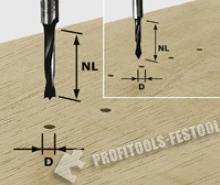 Сверло для изготовления отверстий под шканты